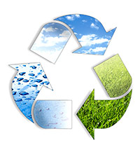 Recycle symbol with water droplets, sky with clouds and green grass filling in the different arrows